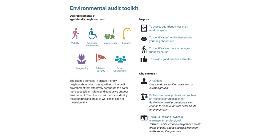 A brief overview of the environmental audit toolkit proposed by the study. Image credit: Innovative Planning & Design of Age-Friendly Neighbourhoods in Singapore.